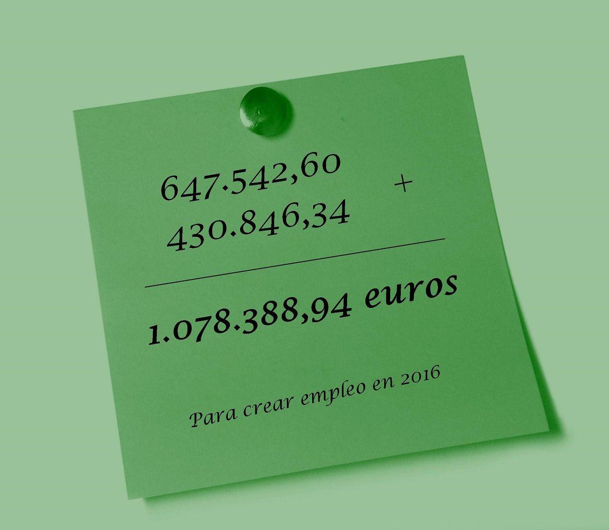 empleo junta andalucia: